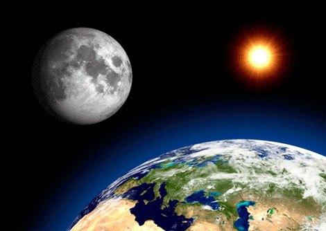 太陰(月)と太陽と地球